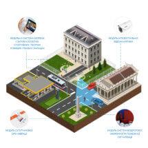 """Проектування систем безпеки: """"Безпечне місто"""""""
